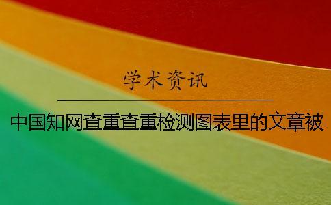 中国知网查重查重检测图表里的文章被标红了哪里能修改?